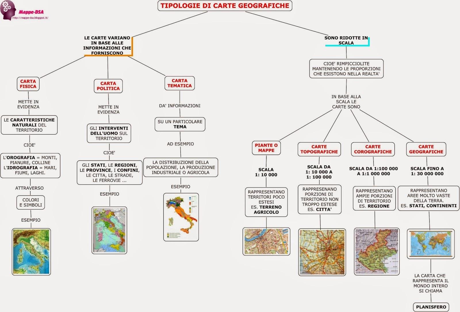 Mappe concettuali siamo a scuola - Diversi tipi di carta ...